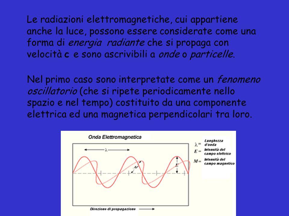 Le radiazioni elettromagnetiche, cui appartiene anche la luce, possono essere considerate come una forma di energia radiante che si propaga con veloci