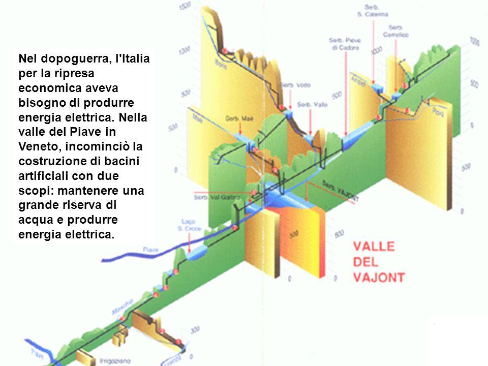 Nel dopoguerra, l'Italia per la ripresa economica aveva bisogno di produrre energia elettrica. Nella valle del Piave in Veneto, incominciò la costruzi