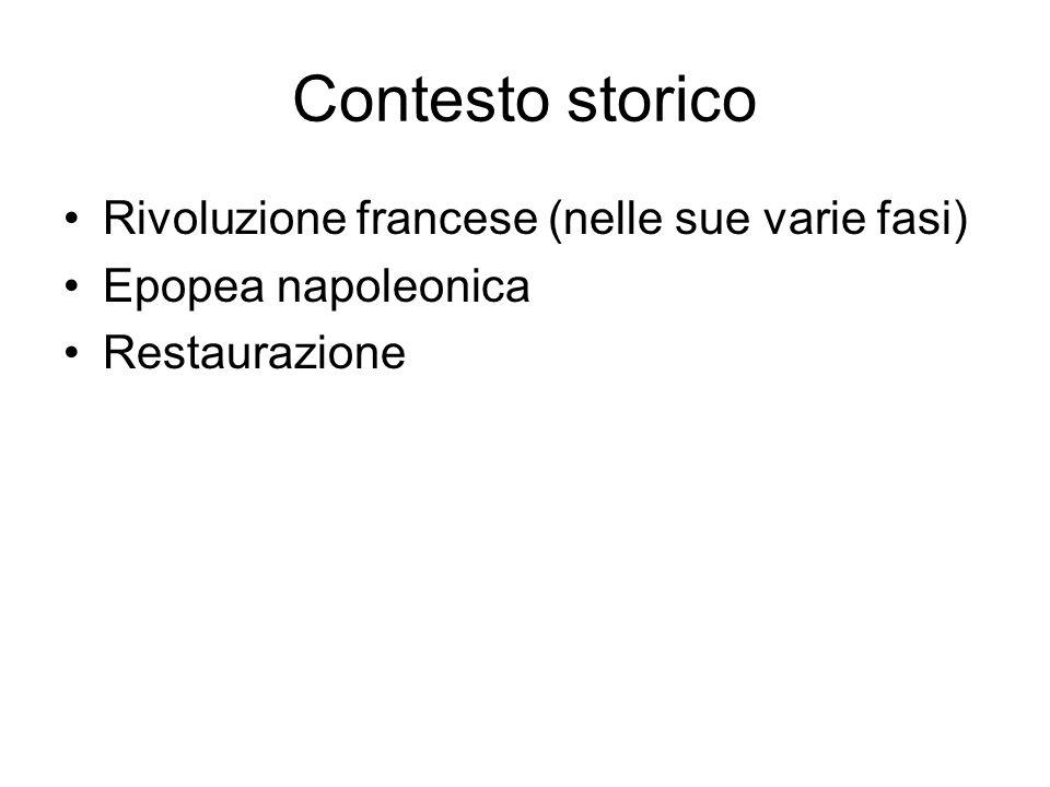 Contesto storico Rivoluzione francese (nelle sue varie fasi) Epopea napoleonica Restaurazione