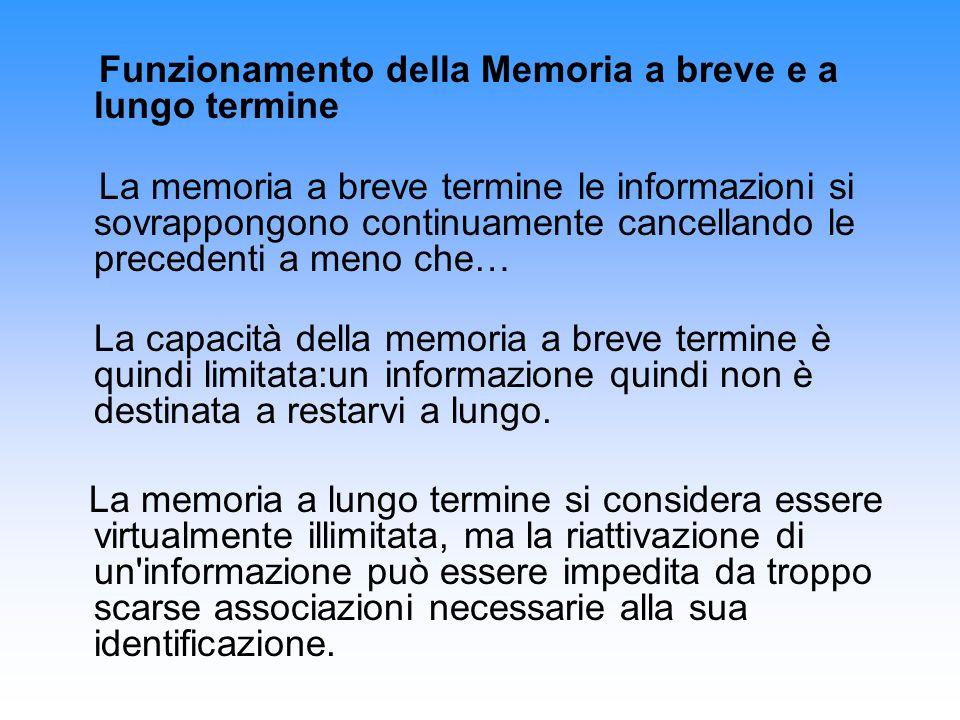 Funzionamento della Memoria a breve e a lungo termine La memoria a breve termine le informazioni si sovrappongono continuamente cancellando le precede