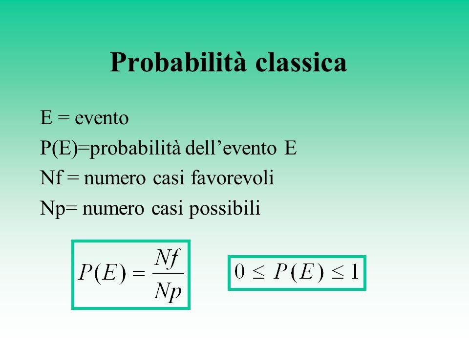 Moltiplicando e dividendo per (n-k).
