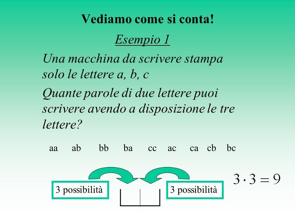 Generalizziamo il problema In quanti modi puoi scegliere k elementi da un insieme di n elementi (ammettendo di poterli ripetere).
