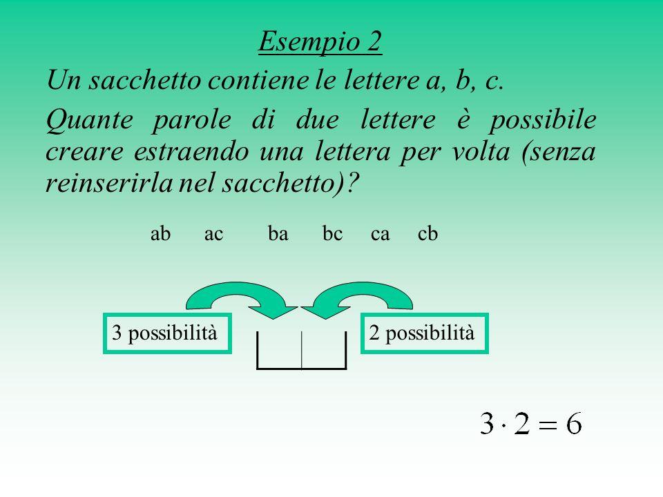 Disposizioni semplici (con ripetizione) Le disposizioni di k elementi su n elementi sono i possibili allineamenti di k elementi scelti tra gli n oggetti ammettendo che questi possano essere ripetuti, allineamenti che si differenziano o per gli elementi che raccolgono o per lordine col quale sono indicati.