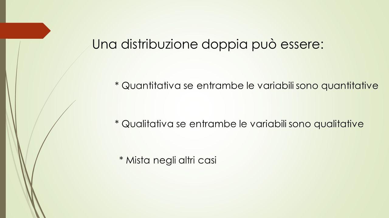 Una distribuzione doppia può essere: * Quantitativa se entrambe le variabili sono quantitative * Qualitativa se entrambe le variabili sono qualitative * Mista negli altri casi