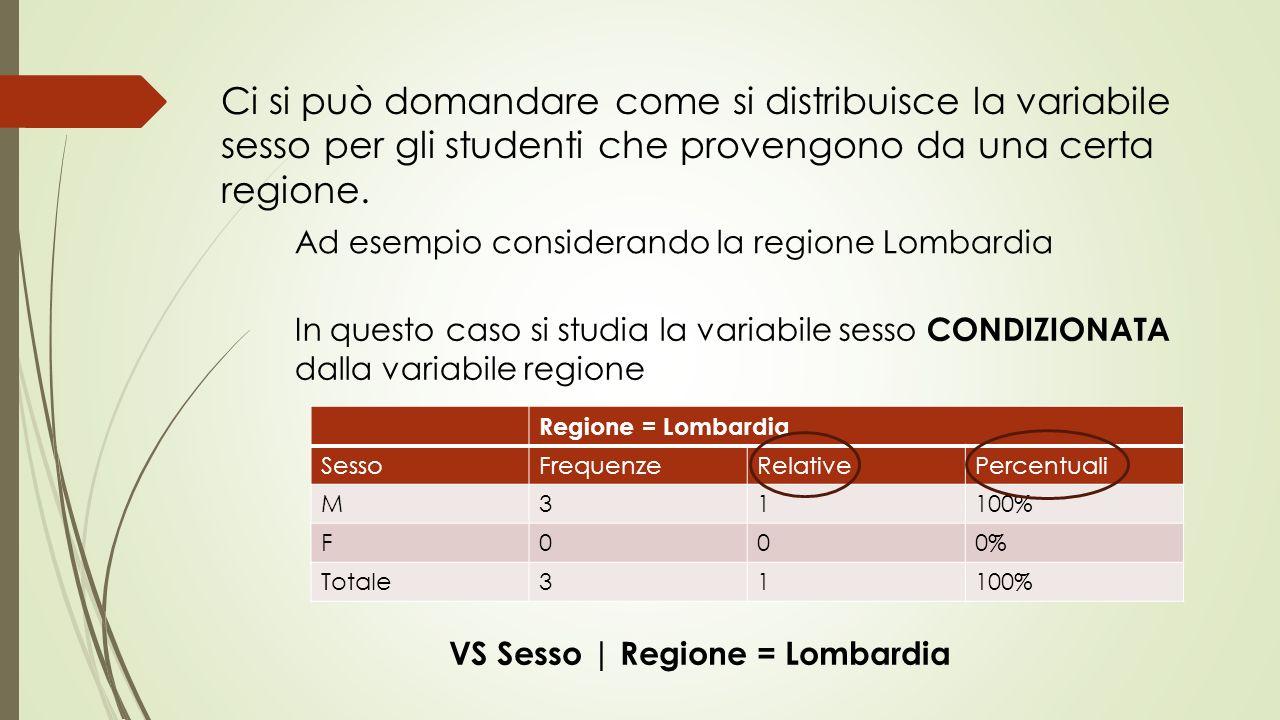 Ci si può domandare come si distribuisce la variabile sesso per gli studenti che provengono da una certa regione.