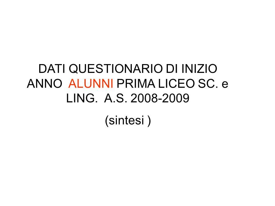 DATI QUESTIONARIO DI INIZIO ANNO ALUNNI PRIMA LICEO SC. e LING. A.S. 2008-2009 (sintesi )