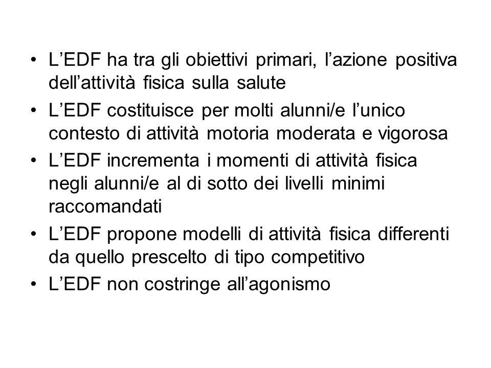 LEDF ha tra gli obiettivi primari, lazione positiva dellattività fisica sulla salute LEDF costituisce per molti alunni/e lunico contesto di attività m