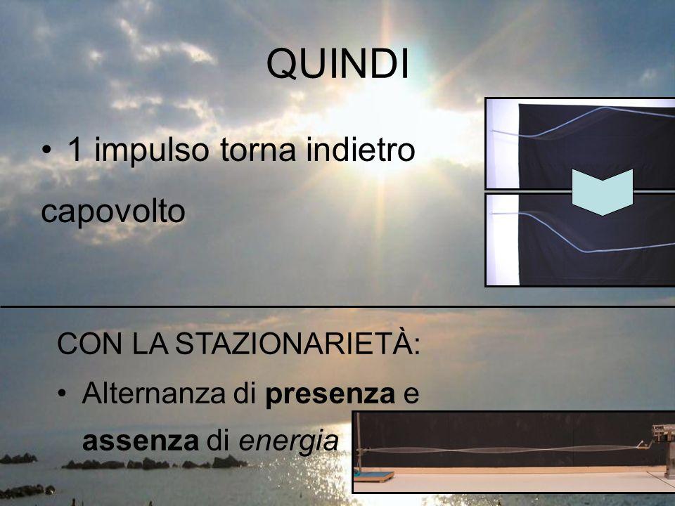 QUINDI 1 impulso torna indietro capovolto CON LA STAZIONARIETÀ: Alternanza di presenza e assenza di energia