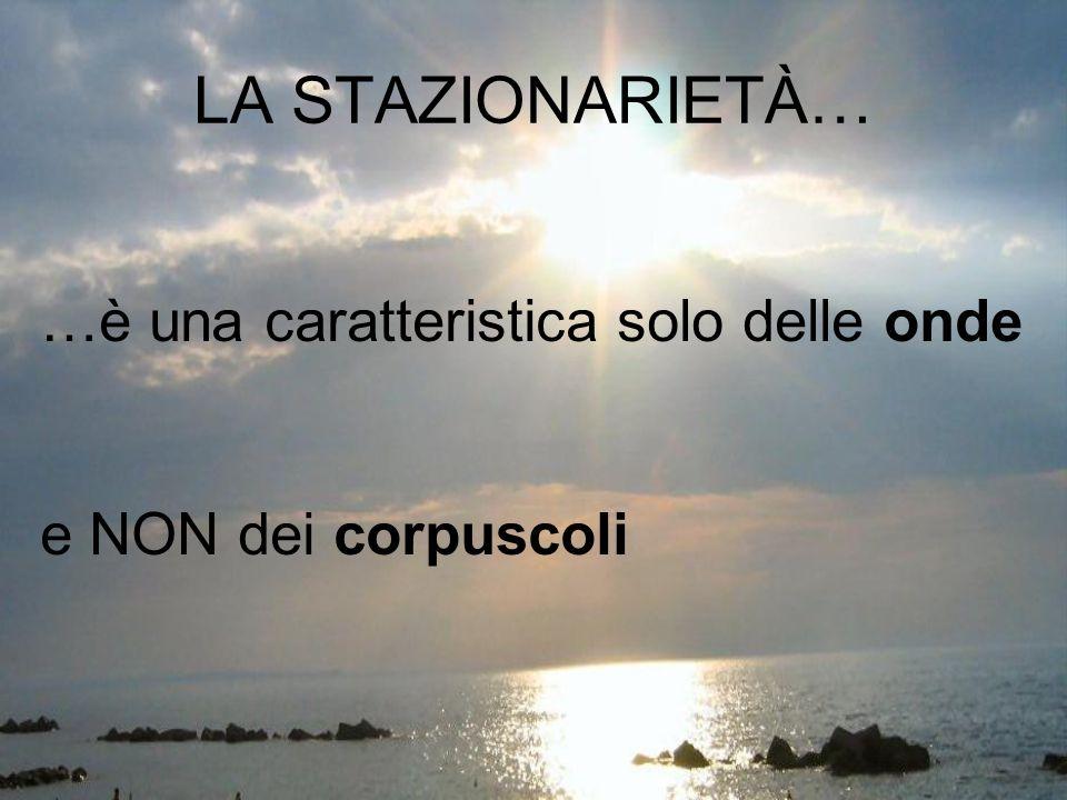 LA STAZIONARIETÀ… …è una caratteristica solo delle onde e NON dei corpuscoli