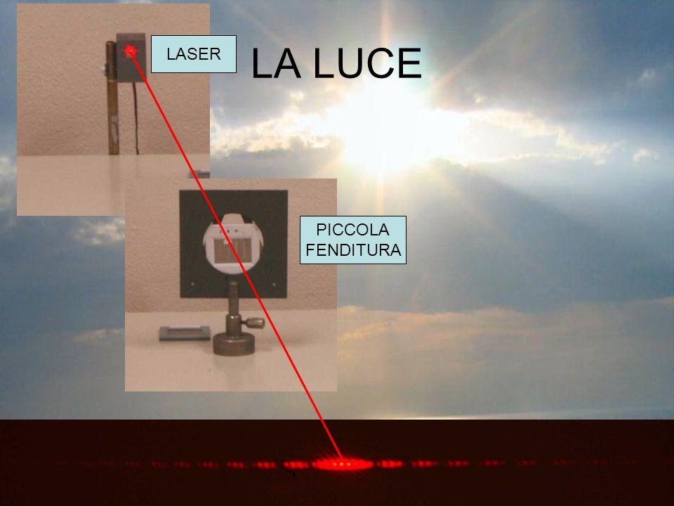 LA LUCE LASER PICCOLA FENDITURA