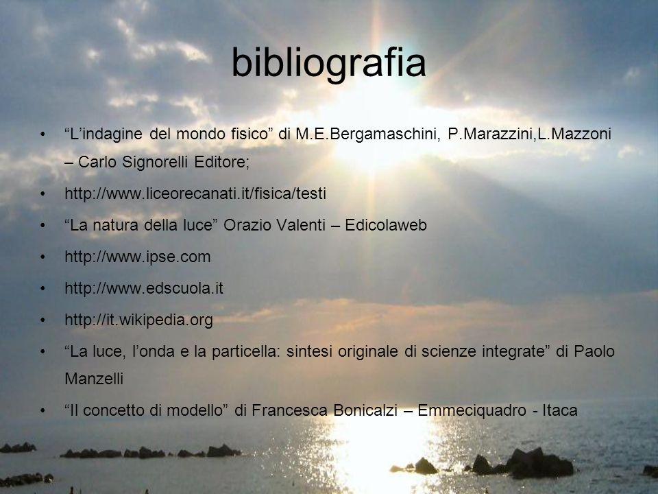 bibliografia Lindagine del mondo fisico di M.E.Bergamaschini, P.Marazzini,L.Mazzoni – Carlo Signorelli Editore; http://www.liceorecanati.it/fisica/tes