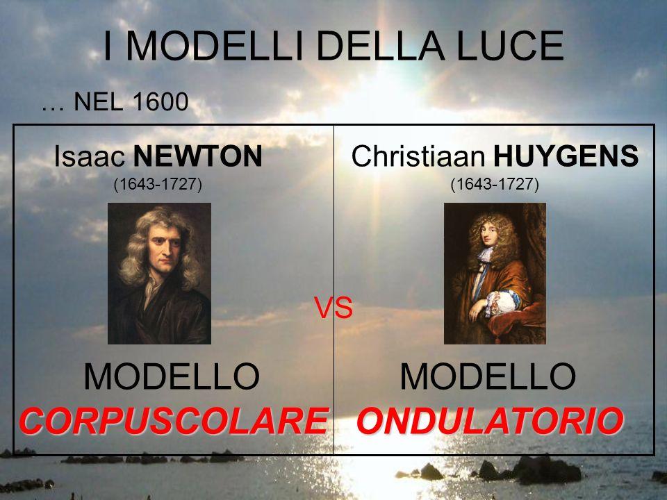 I MODELLI DELLA LUCE … NEL 1600 Isaac NEWTON (1643-1727) Christiaan HUYGENS (1643-1727) MODELLOCORPUSCOLARE ONDULATORIO VS