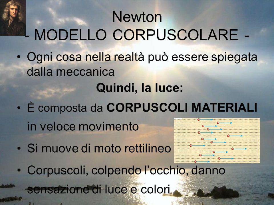 Newton - MODELLO CORPUSCOLARE - Ogni cosa nella realtà può essere spiegata dalla meccanica Quindi, la luce: È composta da CORPUSCOLI MATERIALI in veloce movimento Si muove di moto rettilineo Corpuscoli, colpendo locchio, danno sensazione di luce e colori