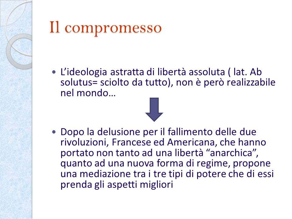 Il compromesso Lideologia astratta di libertà assoluta ( lat. Ab solutus= sciolto da tutto), non è però realizzabile nel mondo… Dopo la delusione per