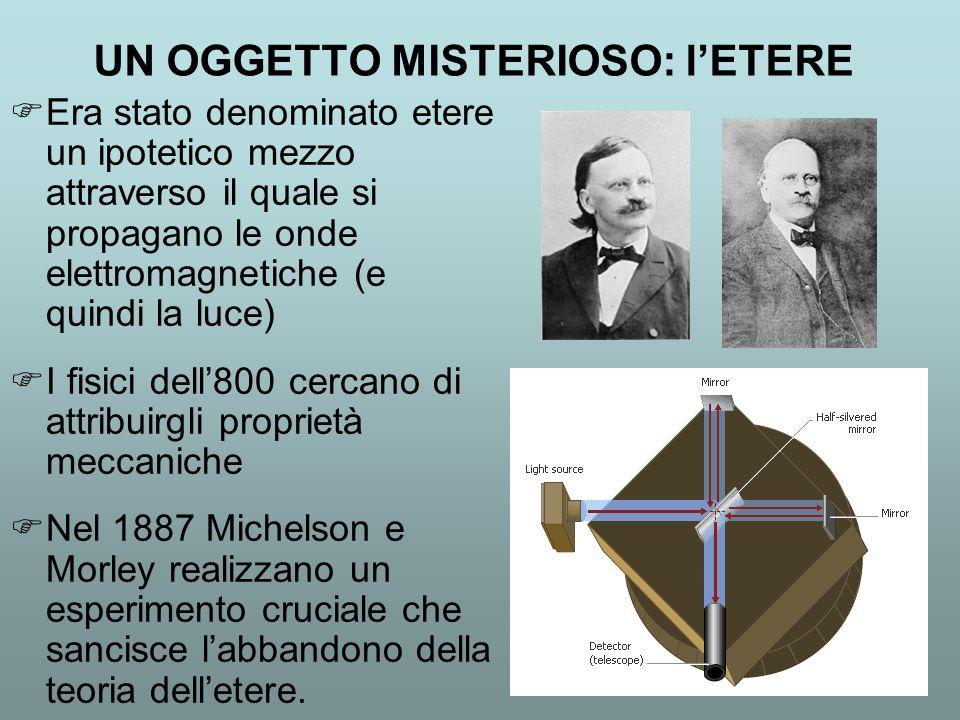 UN OGGETTO MISTERIOSO: lETERE Era stato denominato etere un ipotetico mezzo attraverso il quale si propagano le onde elettromagnetiche (e quindi la lu