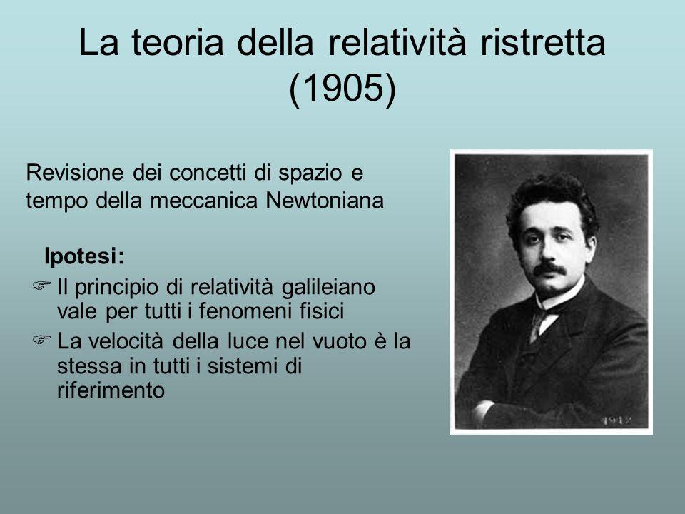 La teoria della relatività ristretta (1905) Ipotesi: Il principio di relatività galileiano vale per tutti i fenomeni fisici La velocità della luce nel