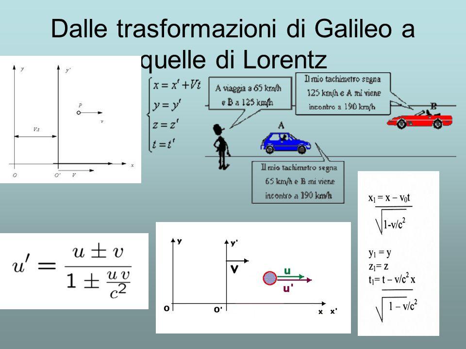Dalle trasformazioni di Galileo a quelle di Lorentz