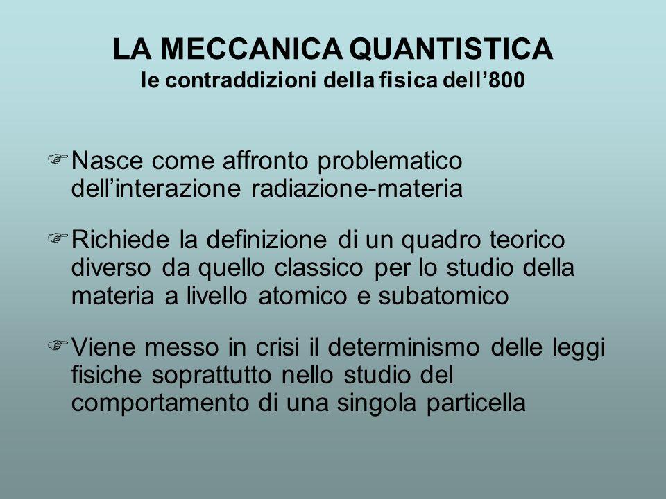 LA MECCANICA QUANTISTICA le contraddizioni della fisica dell800 Nasce come affronto problematico dellinterazione radiazione-materia Richiede la defini