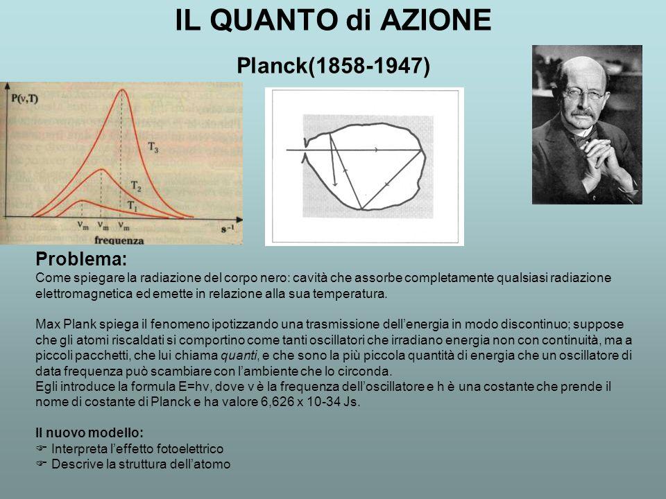 IL QUANTO di AZIONE Planck(1858-1947) Problema: Come spiegare la radiazione del corpo nero: cavità che assorbe completamente qualsiasi radiazione elet