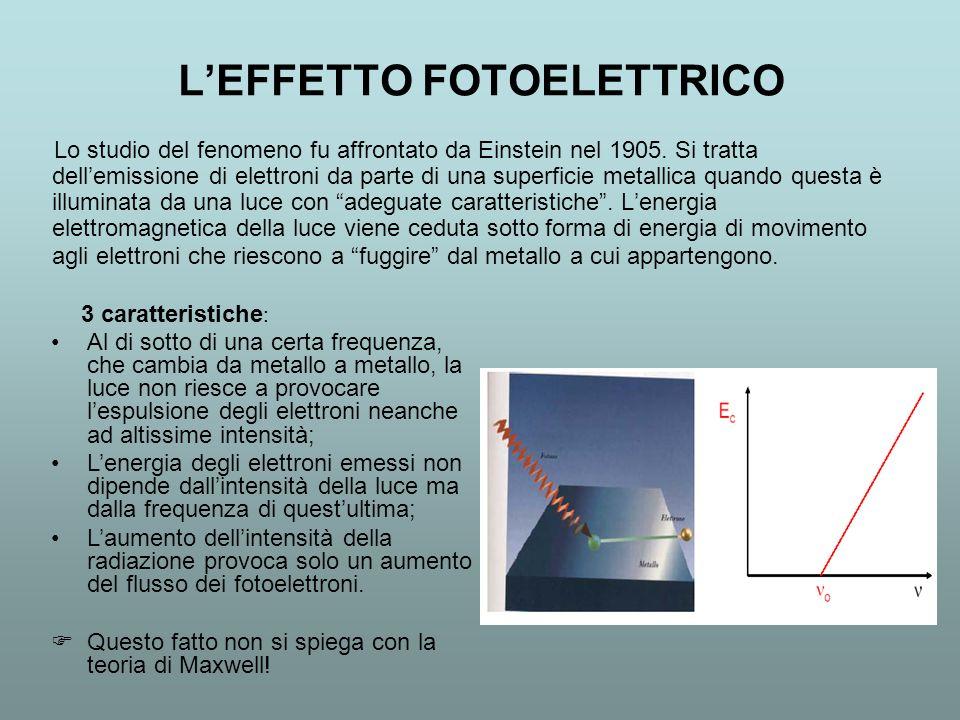 LEFFETTO FOTOELETTRICO Lo studio del fenomeno fu affrontato da Einstein nel 1905. Si tratta dellemissione di elettroni da parte di una superficie meta