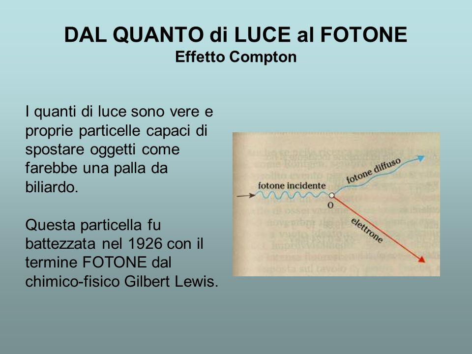 DAL QUANTO di LUCE al FOTONE Effetto Compton I quanti di luce sono vere e proprie particelle capaci di spostare oggetti come farebbe una palla da bili