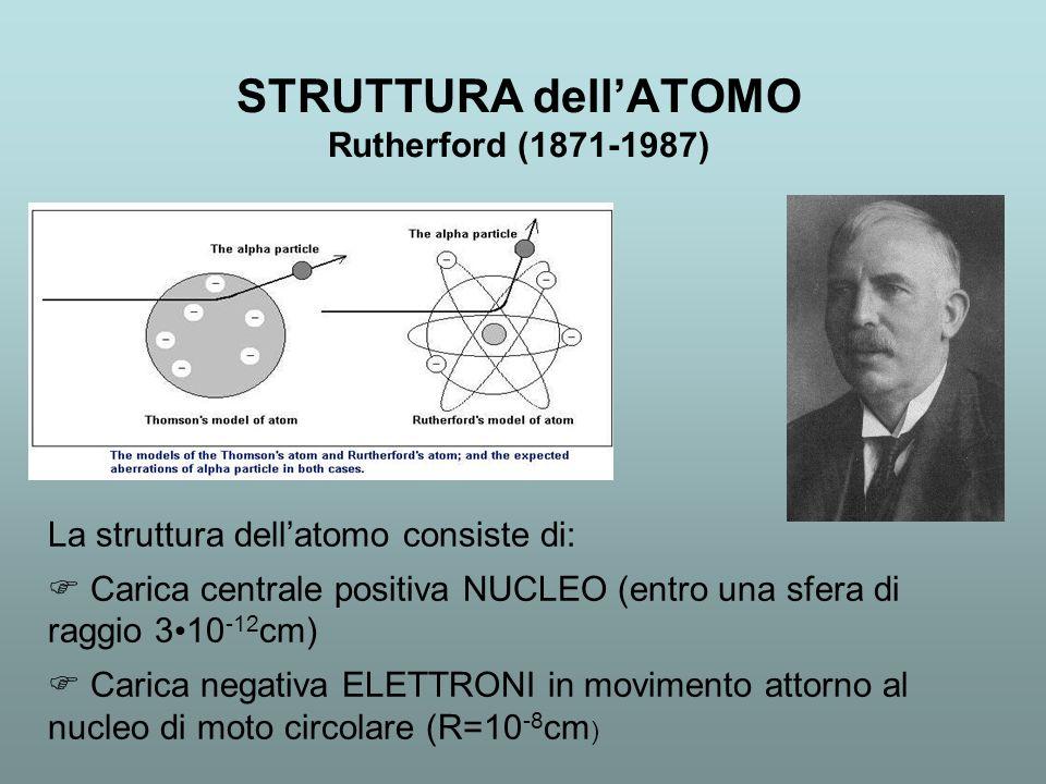 STRUTTURA dellATOMO Rutherford (1871-1987) La struttura dellatomo consiste di: Carica centrale positiva NUCLEO (entro una sfera di raggio 3 10 -12 cm)
