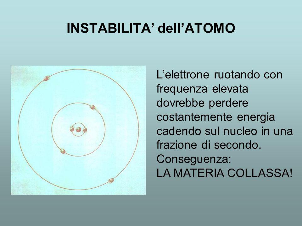 INSTABILITA dellATOMO Lelettrone ruotando con frequenza elevata dovrebbe perdere costantemente energia cadendo sul nucleo in una frazione di secondo.