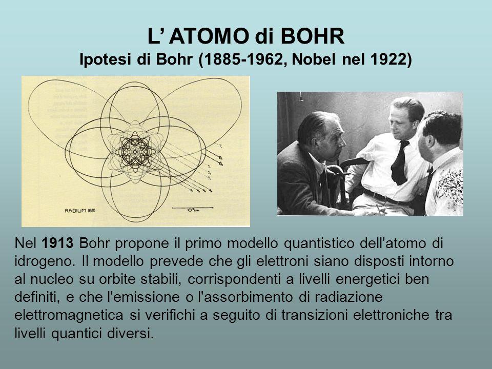 Nel 1913 Bohr propone il primo modello quantistico dell'atomo di idrogeno. Il modello prevede che gli elettroni siano disposti intorno al nucleo su or