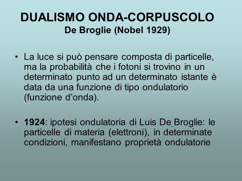 DUALISMO ONDA-CORPUSCOLO De Broglie (Nobel 1929) La luce si può pensare composta di particelle, ma la probabilità che i fotoni si trovino in un determ