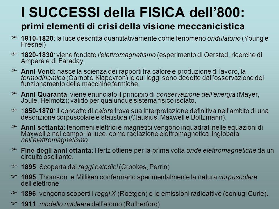I SUCCESSI della FISICA dell800: primi elementi di crisi della visione meccanicistica 1810-1820: la luce descritta quantitativamente come fenomeno ond