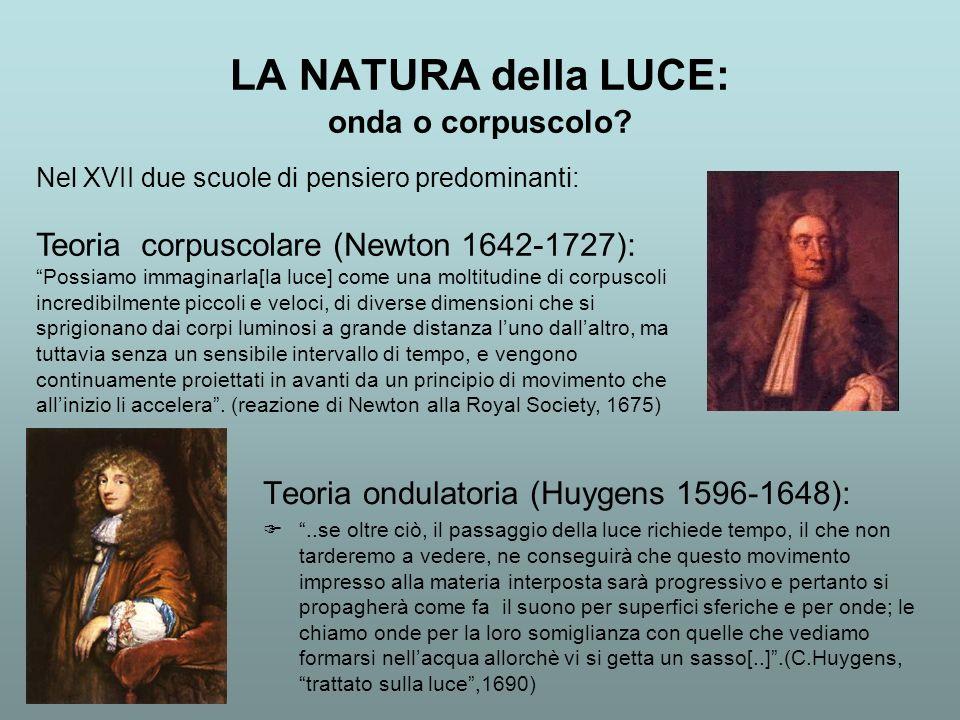 LA NATURA della LUCE: onda o corpuscolo? Teoria ondulatoria (Huygens 1596-1648):..se oltre ciò, il passaggio della luce richiede tempo, il che non tar