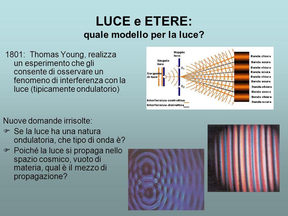 LUCE e ETERE: quale modello per la luce? 1801: Thomas Young, realizza un esperimento che gli consente di osservare un fenomeno di interferenza con la