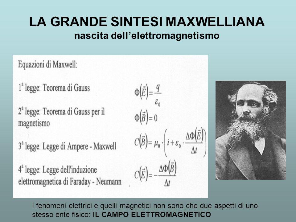 LA GRANDE SINTESI MAXWELLIANA nascita dellelettromagnetismo I fenomeni elettrici e quelli magnetici non sono che due aspetti di uno stesso ente fisico