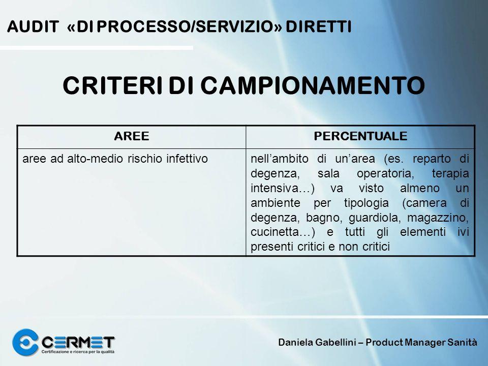 Daniela Gabellini – Product Manager Sanità CRITERI DI CAMPIONAMENTO AUDIT «DI PROCESSO/SERVIZIO» DIRETTI AREEPERCENTUALE aree ad alto-medio rischio in
