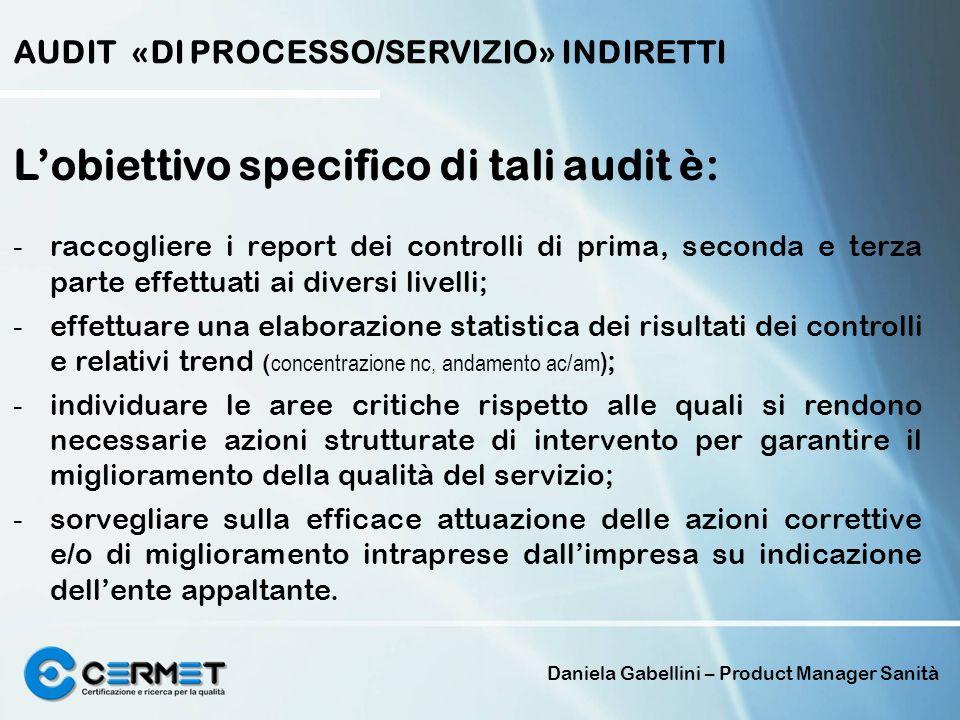 Daniela Gabellini – Product Manager Sanità Lobiettivo specifico di tali audit è: - - raccogliere i report dei controlli di prima, seconda e terza part