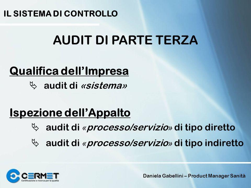 Daniela Gabellini – Product Manager Sanità IL SISTEMA DI CONTROLLO AUDIT DI PARTE TERZA Qualifica dellImpresa audit di «sistema» Ispezione dellAppalto