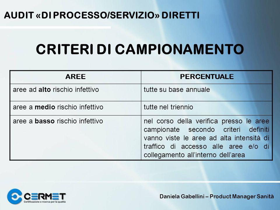 Daniela Gabellini – Product Manager Sanità CRITERI DI CAMPIONAMENTO AUDIT «DI PROCESSO/SERVIZIO» DIRETTI AREEPERCENTUALE aree ad alto rischio infettiv