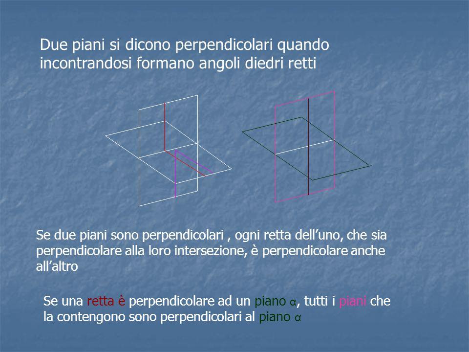 Due piani si dicono perpendicolari quando incontrandosi formano angoli diedri retti Se due piani sono perpendicolari, ogni retta delluno, che sia perp