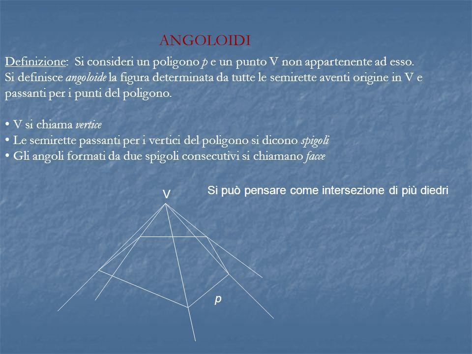 ANGOLOIDI Definizione: Si consideri un poligono p e un punto V non appartenente ad esso. Si definisce angoloide la figura determinata da tutte le semi