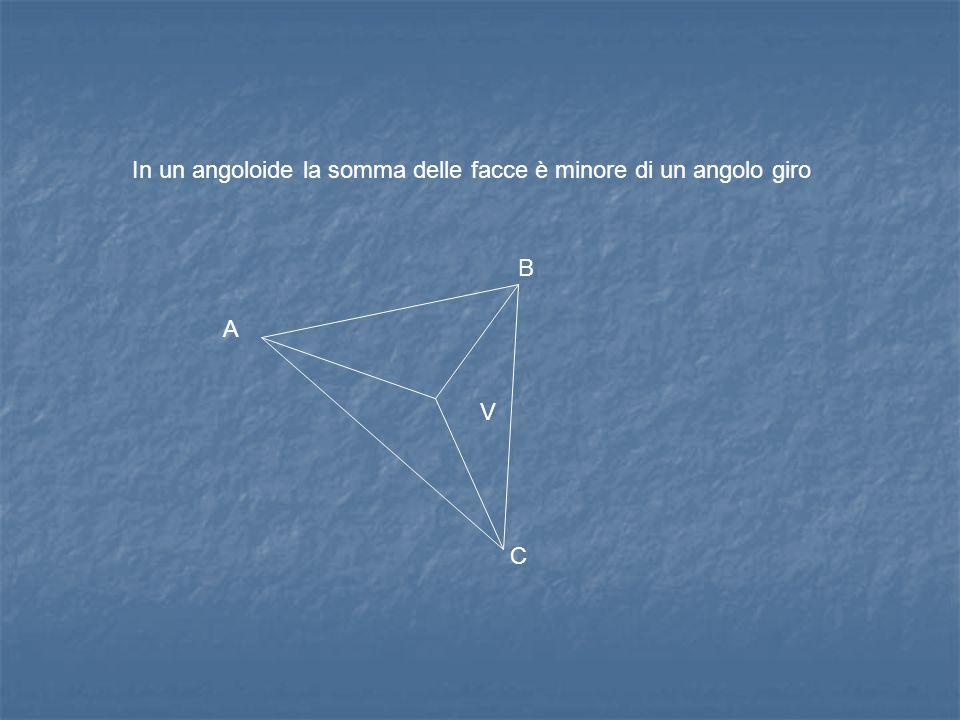 In un angoloide la somma delle facce è minore di un angolo giro V A B C