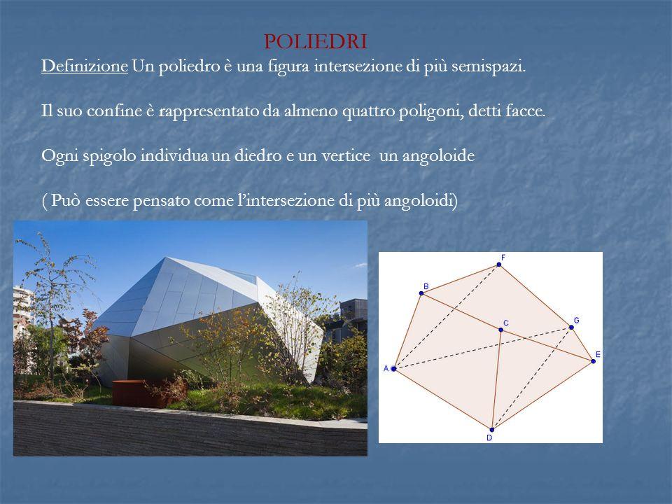 POLIEDRI Definizione Un poliedro è una figura intersezione di più semispazi. Il suo confine è rappresentato da almeno quattro poligoni, detti facce. O