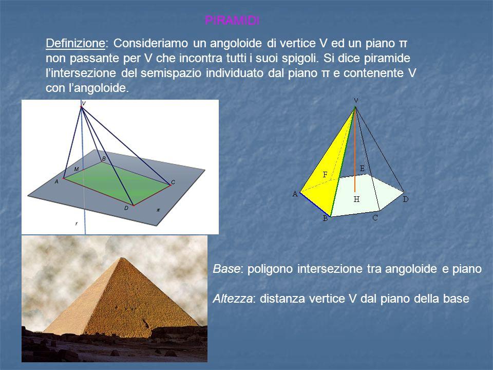 Definizione: Consideriamo un angoloide di vertice V ed un piano π non passante per V che incontra tutti i suoi spigoli. Si dice piramide lintersezione