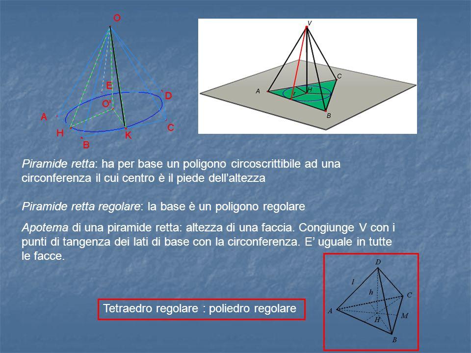 Piramide retta: ha per base un poligono circoscrittibile ad una circonferenza il cui centro è il piede dellaltezza Piramide retta regolare: la base è