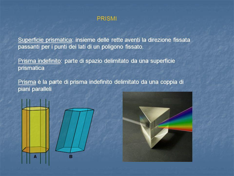 PRISMI Superficie prismatica: insieme delle rette aventi la direzione fissata passanti per i punti dei lati di un poligono fissato. Prisma indefinito: