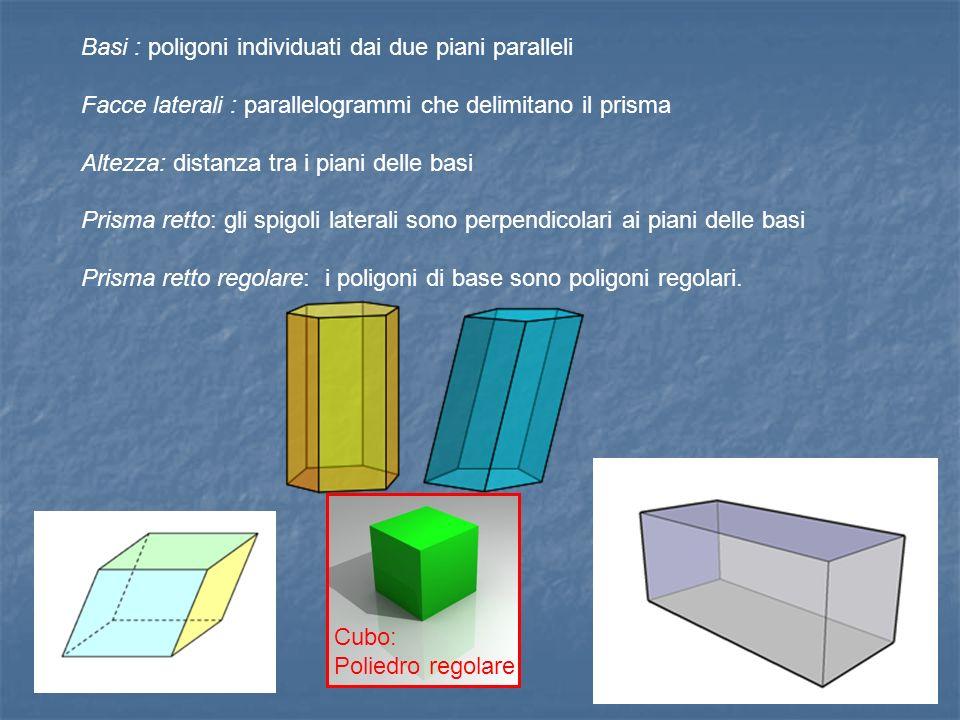 Basi : poligoni individuati dai due piani paralleli Facce laterali : parallelogrammi che delimitano il prisma Altezza: distanza tra i piani delle basi