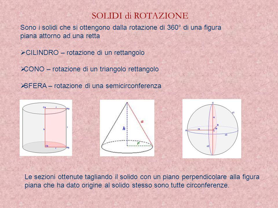 SOLIDI di ROTAZIONE Sono i solidi che si ottengono dalla rotazione di 360° di una figura piana attorno ad una retta CILINDRO – rotazione di un rettang