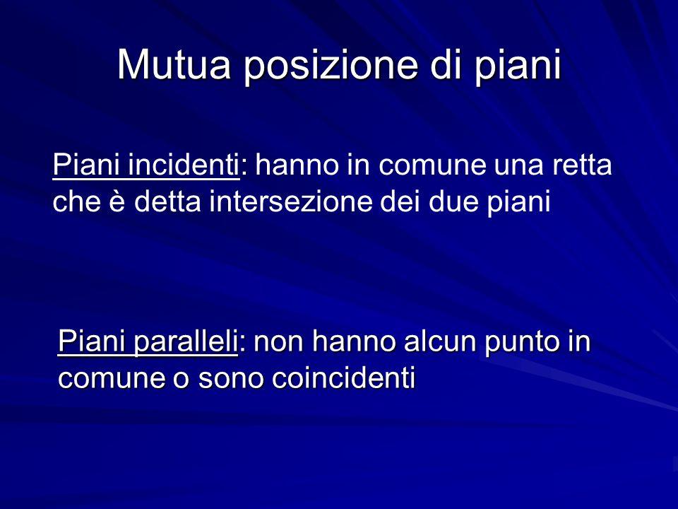 Mutua posizione di piani Piani paralleli: non hanno alcun punto in comune o sono coincidenti Piani incidenti: hanno in comune una retta che è detta in