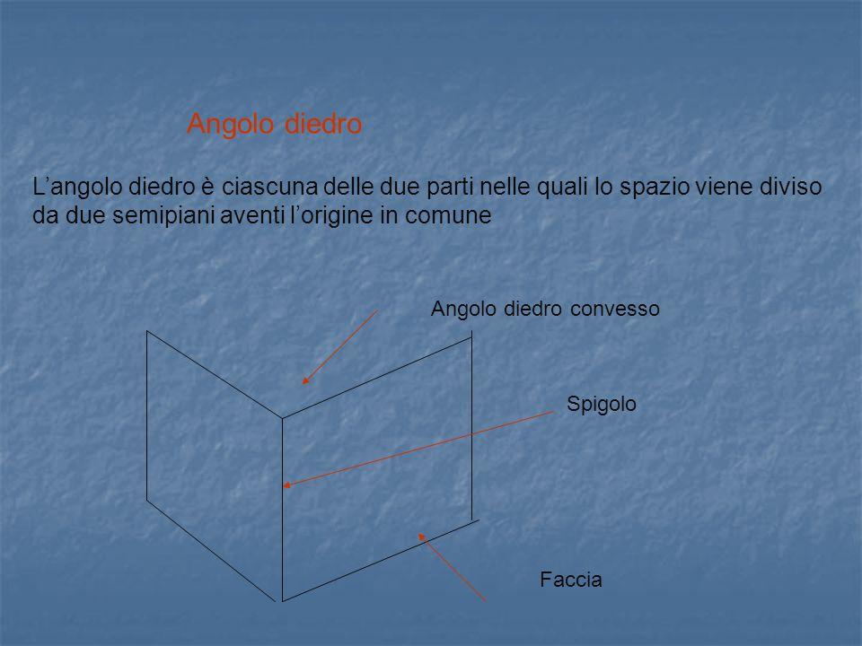 Angolo diedro Langolo diedro è ciascuna delle due parti nelle quali lo spazio viene diviso da due semipiani aventi lorigine in comune Angolo diedro co