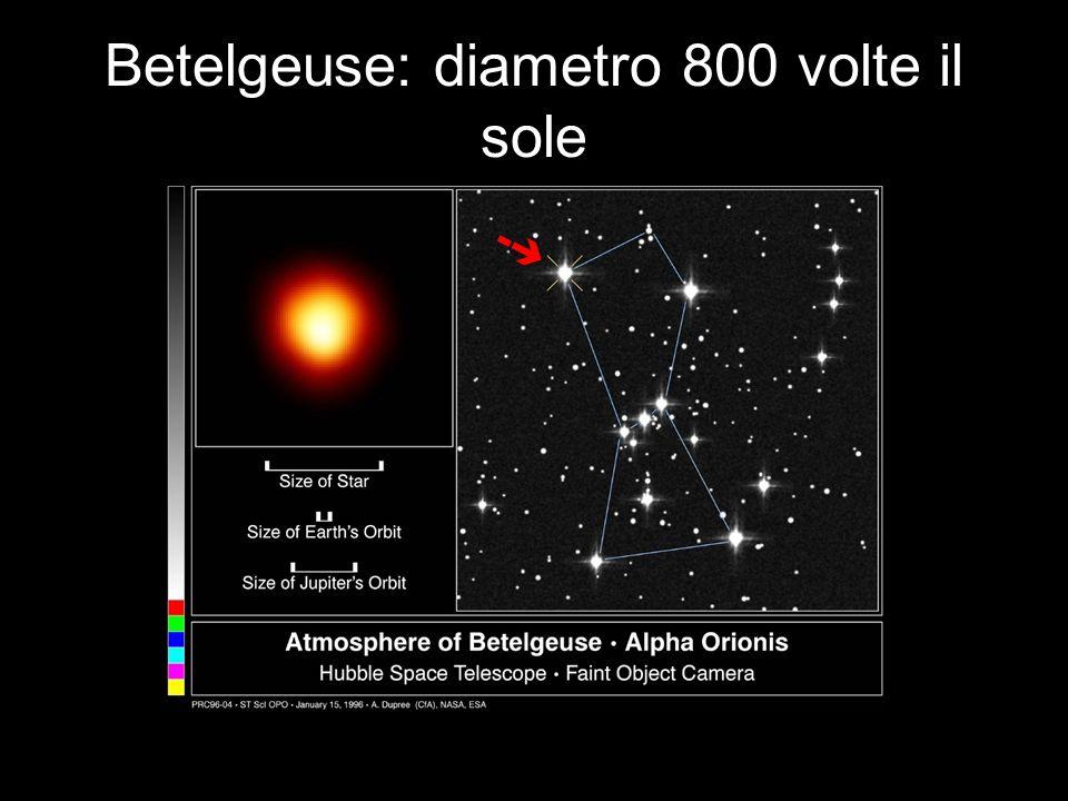 Betelgeuse: diametro 800 volte il sole -