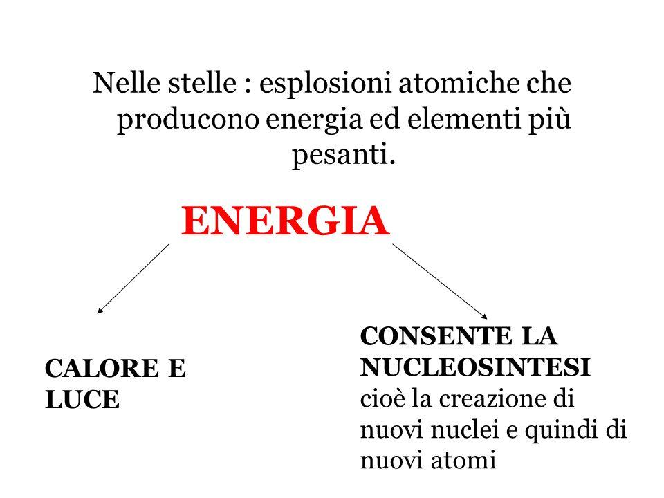Nelle stelle : esplosioni atomiche che producono energia ed elementi più pesanti. CALORE E LUCE CONSENTE LA NUCLEOSINTESI cioè la creazione di nuovi n